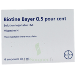 BIOTINE BAYER 0,5 POUR CENT, solution injectable I.M. à Agen