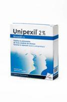 Unipexil 2 Pour Cent,solution Pour Application Cutanée à Agen