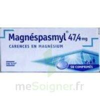 MAGNESPASMYL 47,4 mg, comprimé pelliculé à Agen